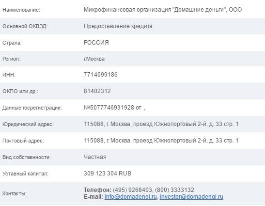 Реквизиты и контактная информация ООО Домашние леньги