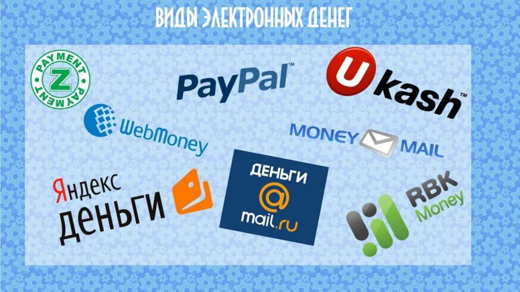 Элуктронные деньги