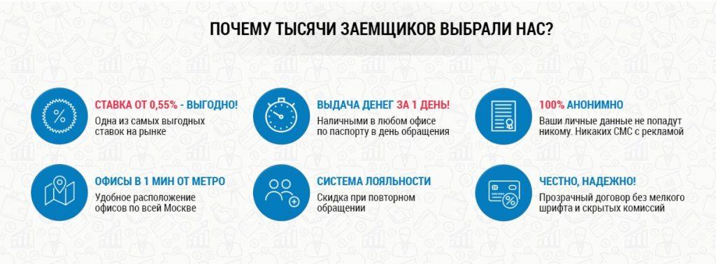 Преимущества компании Народный займ