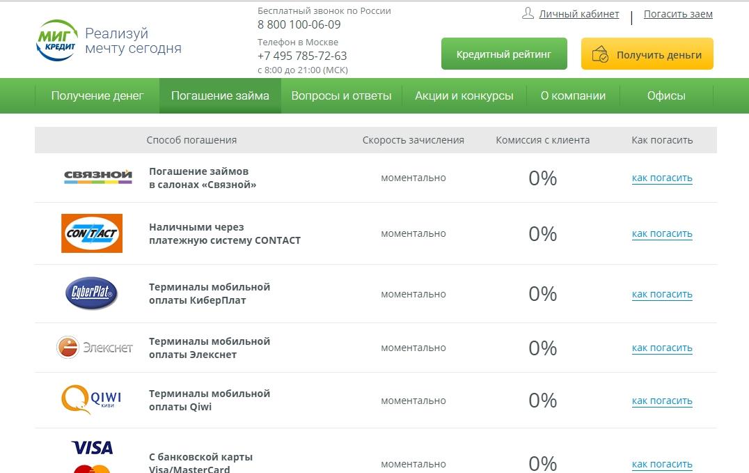оформить кредитную карту альфа банка 100 дней без процентов онлайн заявка в краснодаре
