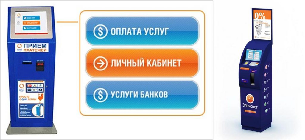 Оплата кредита через систему Элекснет