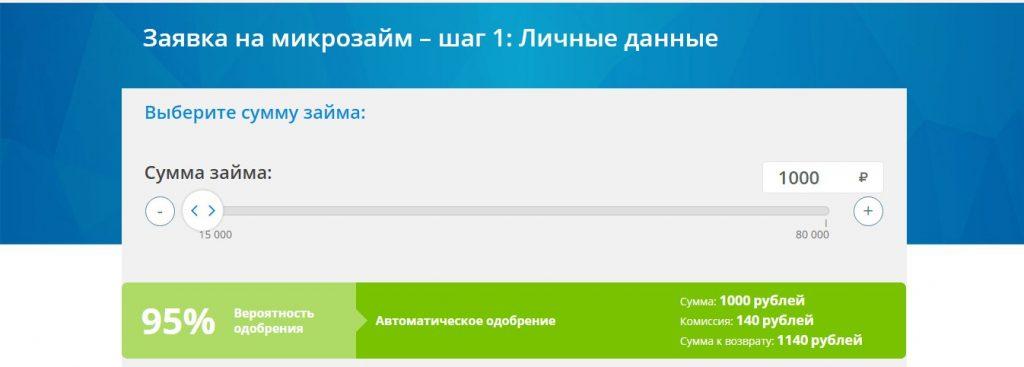Регистрация в сервисе «Мой.Займ» - шаг 1