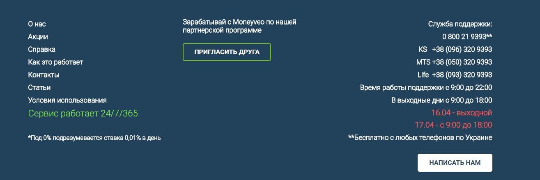"""Контактные данные компании """"Moneyveo"""""""