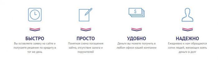 """Кредитование в МФО """"Удобные деньги"""""""