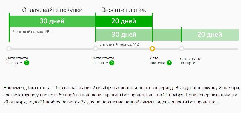 РАССРОЧКА 0-0-12! НА ВСЕ ТОВАРЫ! - Акции в DNS