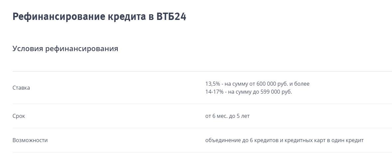 Кредит для пенсионеров в Украине получить наличными