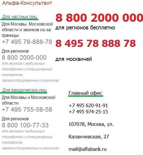 Адреса и телефоны