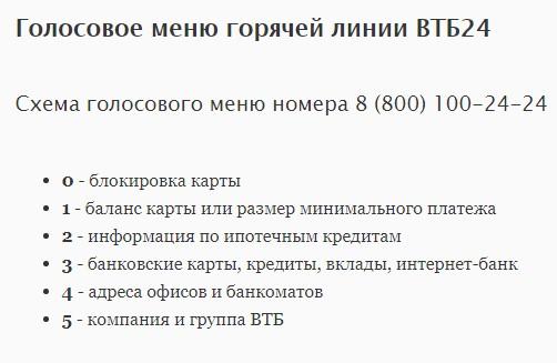 Информация с официального сайта vtb24.ru